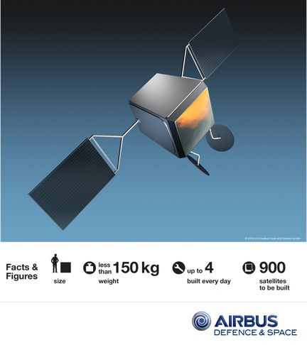 OneWeb and Airbus open micro-satellite production site to the chain
