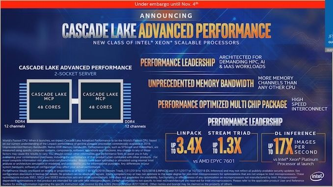 Intel Cascade Lake AP