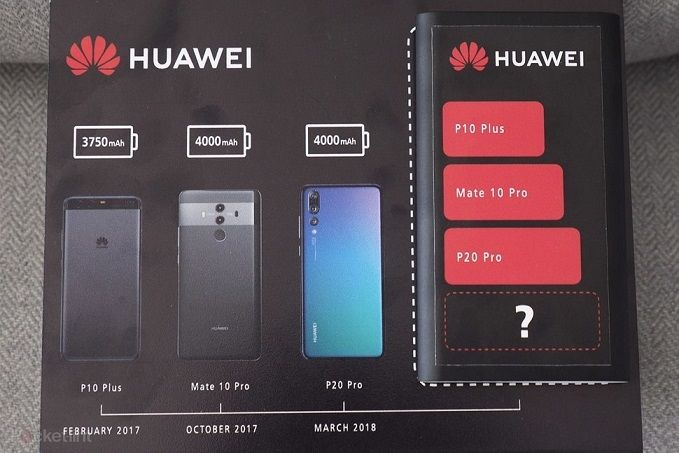 Huawei Mate 20 Pro batterie