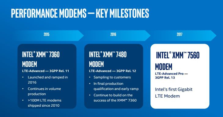 Intel XMM 7560 LTE Gigabit