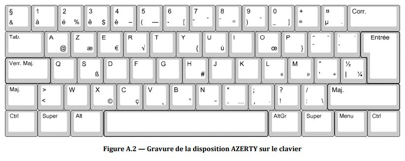 Afnor-AZERTY-2