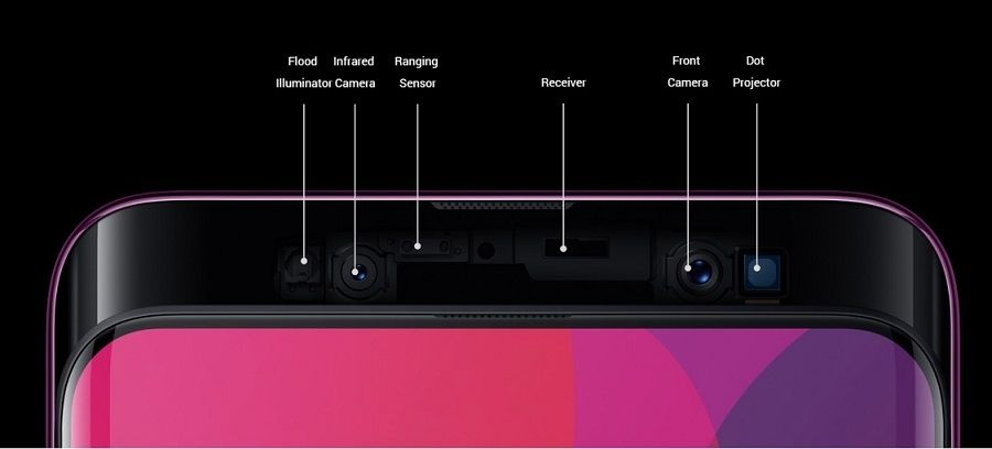 Oppo Find X capteurs