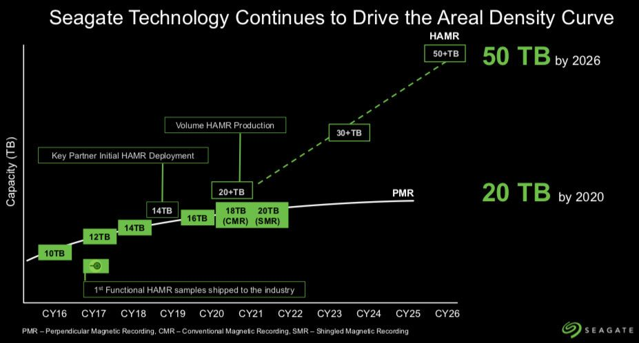 seagate-roadmap-DD