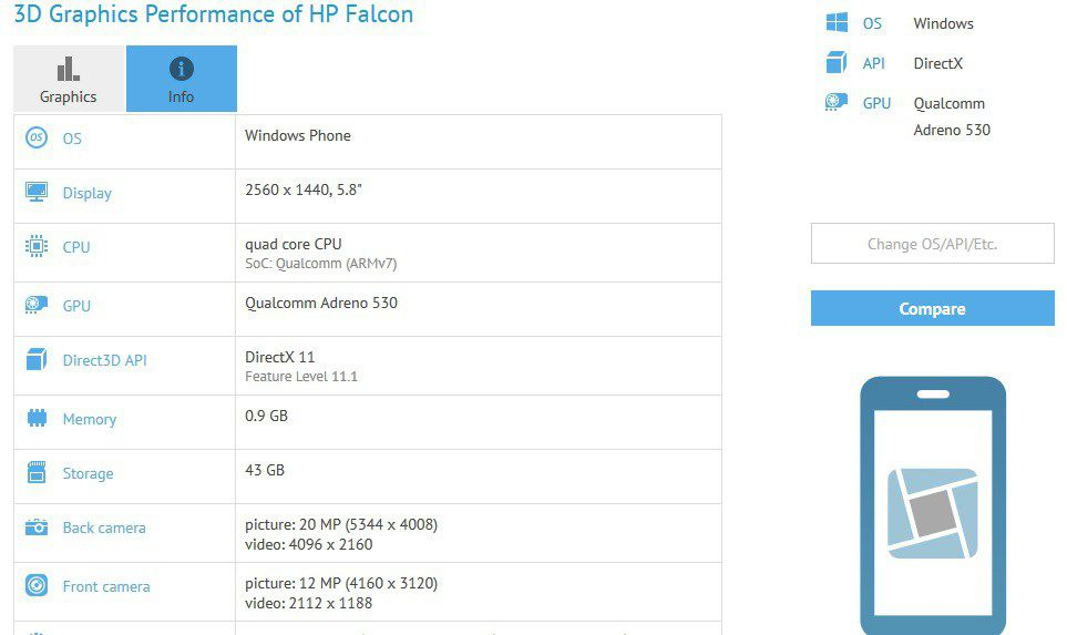 HP Falcon Windows 10
