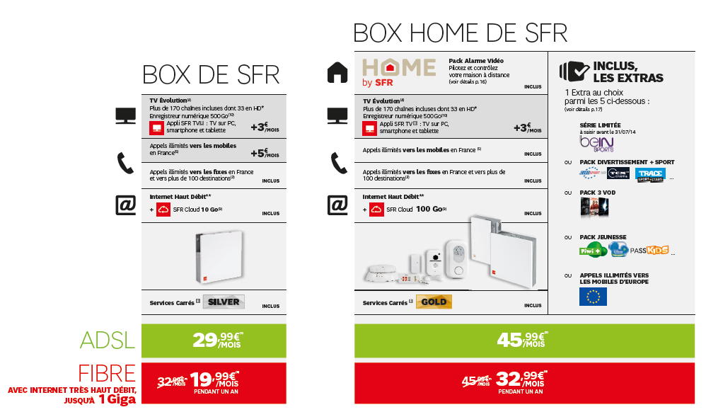 SFR box Home by SFR
