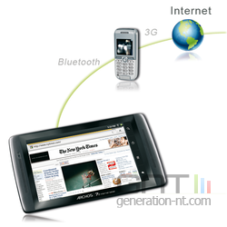 A70it_bluetooth_3g_internet