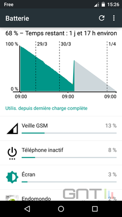Mode éco Android Lollipop (3)