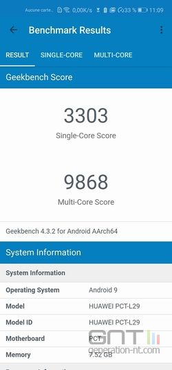 Honor View 20 Geekbench Perf