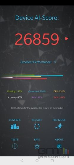 OP7T AI Benchmark
