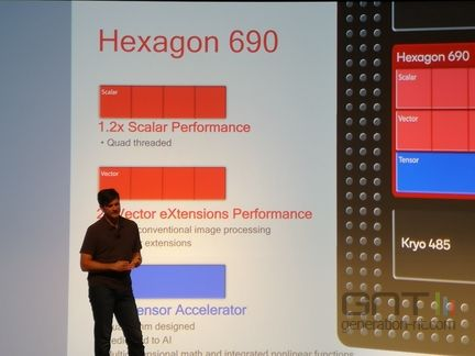SnapDragon 855 Hexagon 690 02