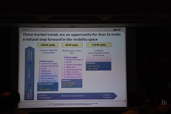 Acer conference 02
