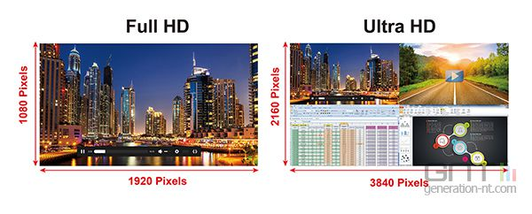 1-VG2860mhl-4K-4K Ultra HD-EN-3