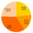 22 Free Excel Pie Charts Templates : des diagrammes pour donner forme à vos données