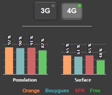 4G-couverture-population-territoire-juillet-2017