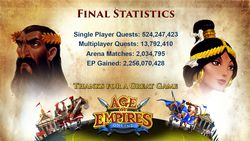 Age of Empires Online - statistiques