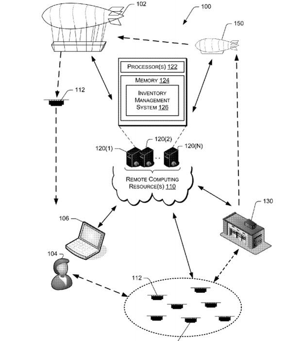Amazon brevet entrepot volant