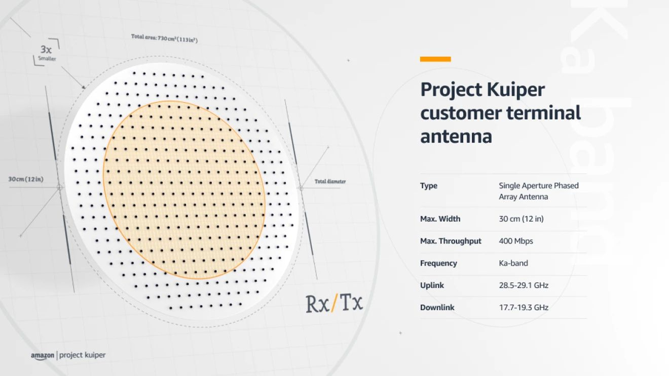 amazon-kuiper-antenne-prototype