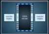 AMD Epyc Rome en Zen 2 : des chiplets en 7 nm pour des processeurs 64 coeurs / 128 threads