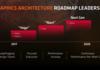 Les premiers GPU AMD Navi prêts pour le mois d'août 2018 ?
