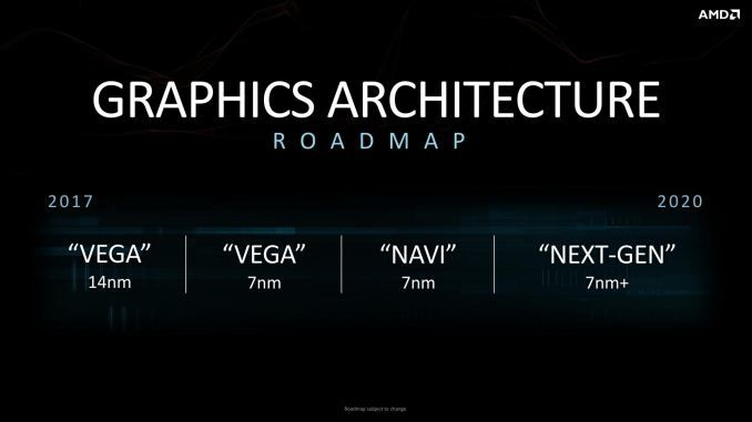 AMD GPU roadmap