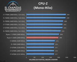 AMD R5 1600 (2)