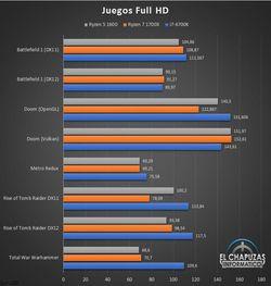 AMD R5 1600 (4)