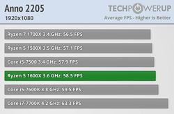 AMD R5 1600X (1)
