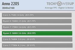 AMD R5 1600X (2)