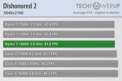 AMD R5 1600X (4)