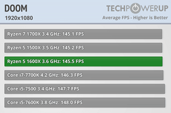 AMD R5 1600X (5)