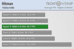 AMD R5 1600X (7)