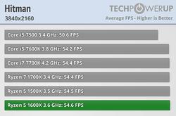 AMD R5 1600X (8)