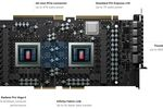 AMD Radeon Pro Vega II