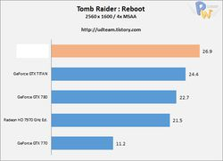 AMD Radeon R9 290X performances 8