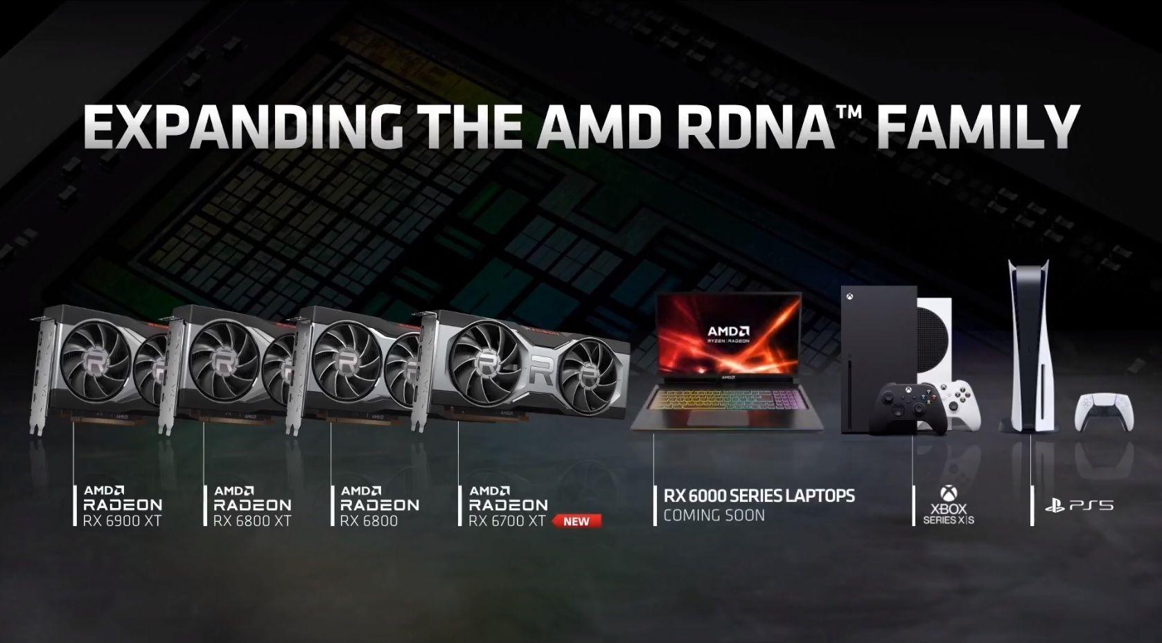 AMD Radeon RX 6000 laptops