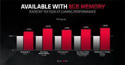 AMD RAM GPU