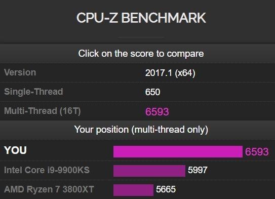 AMD Ryzen 7 5800X : le processeur en Zen 3 devant l'Intel Core i9-10900K sur CPU-Z