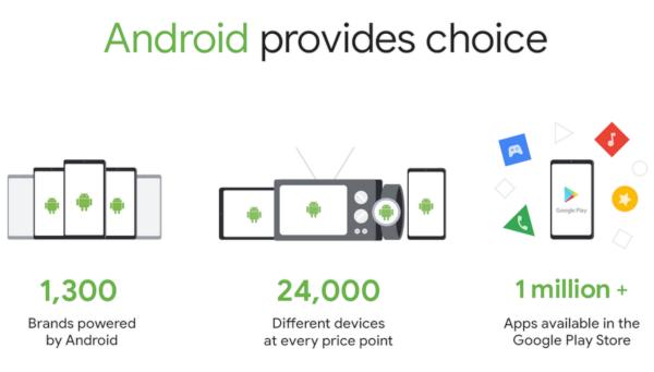 android-choix-pichai