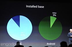 Android iOS keynote
