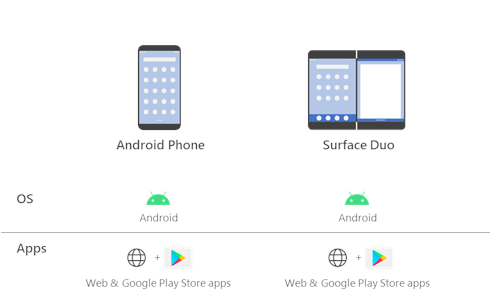 android-surface-duo-apps