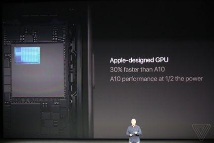 Apple A11 GPU