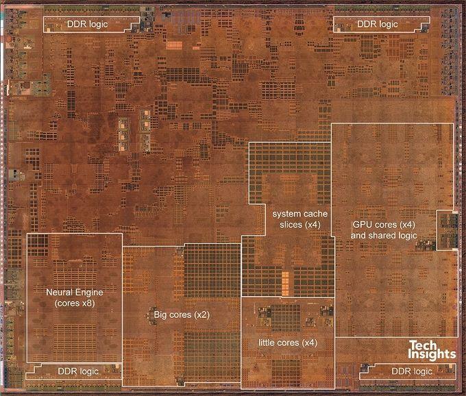 Apple A12 Bionic die