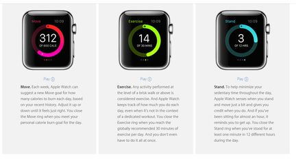 Apple watch health and fitness