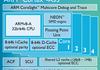 ARM Cortex-A35 : le coeur A7 a trouvé son digne successeur en 64-Bit