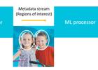 ARM Trillium OD ML