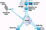 Article n° 56 - Configuration d'un serveur VPN sous Windows 2000 (120*120)
