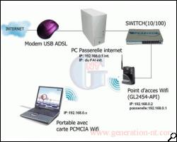 comment configurer un routeur wifi tp link pdf