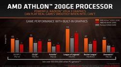 Athlon 200GE 1