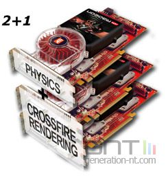 Ati crossfire physics 1 2