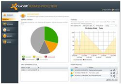 avast-protection-business